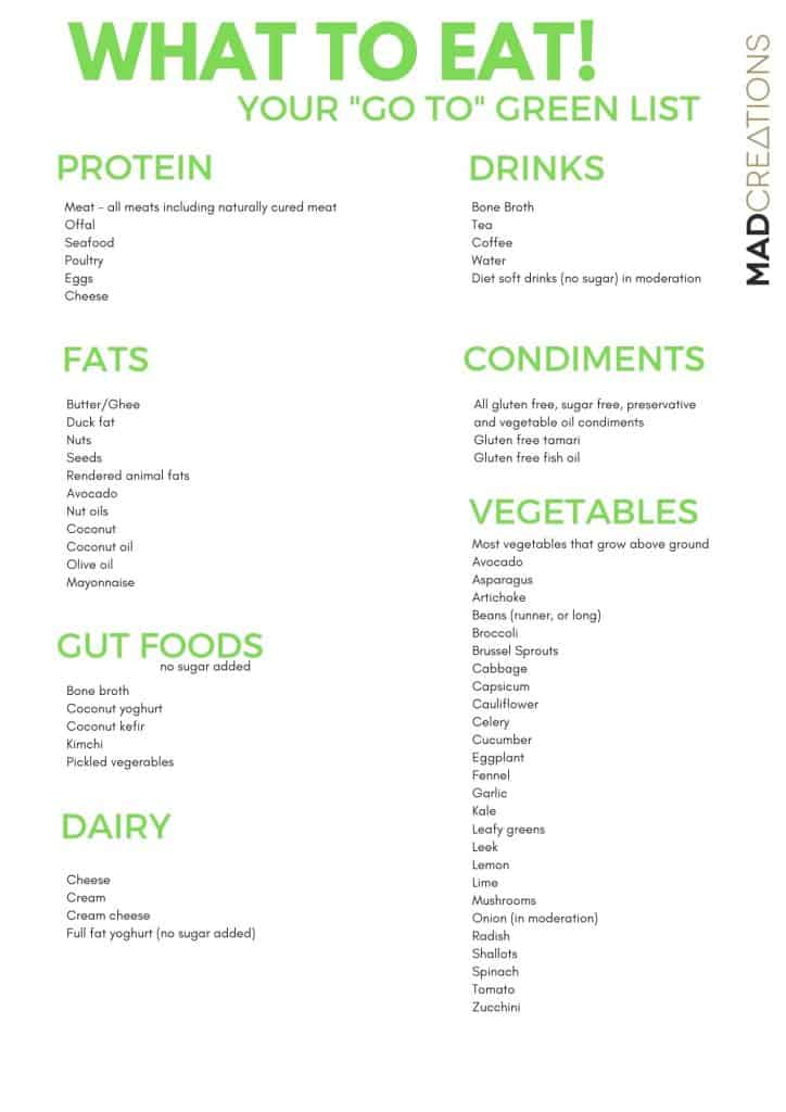 Food List Document