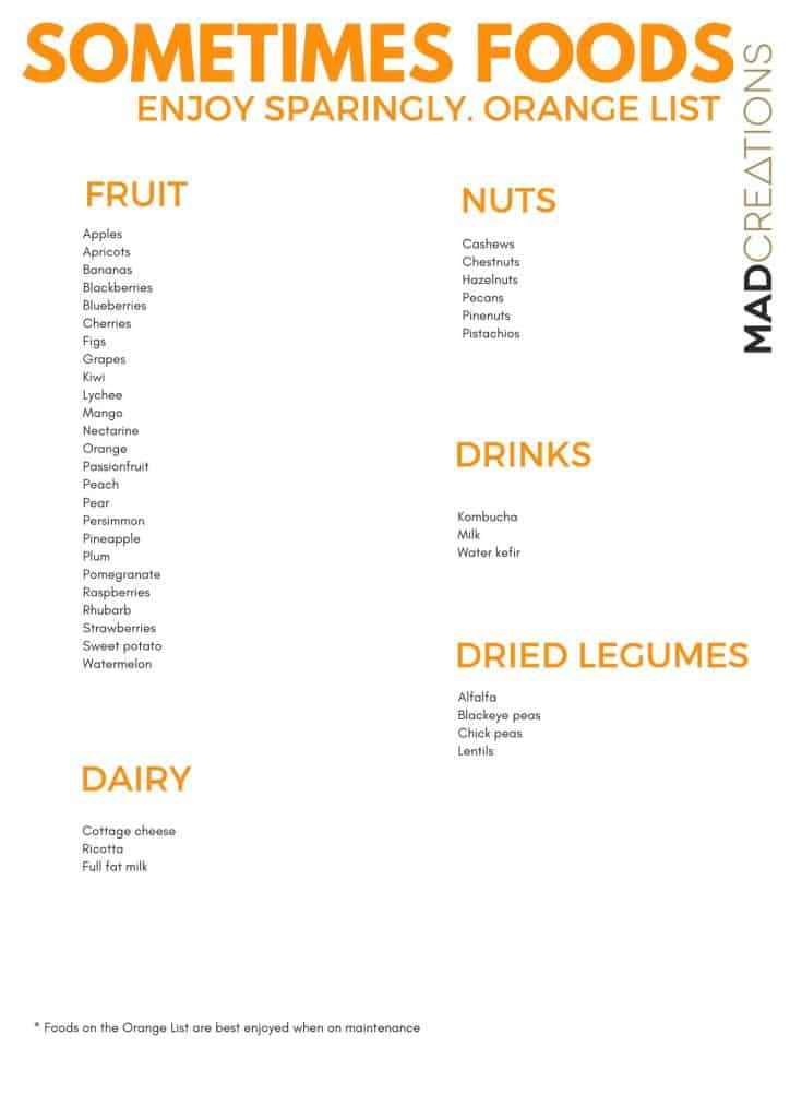 Keto food list documet
